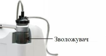 Кисневий концентратор на 10 літрів та кисневий концентратор на 5